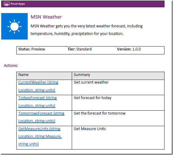Creating a weather app using PowerApps – CarlosAg Blog